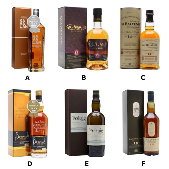 The Whisky Exchange Whisky of the Year Short-list